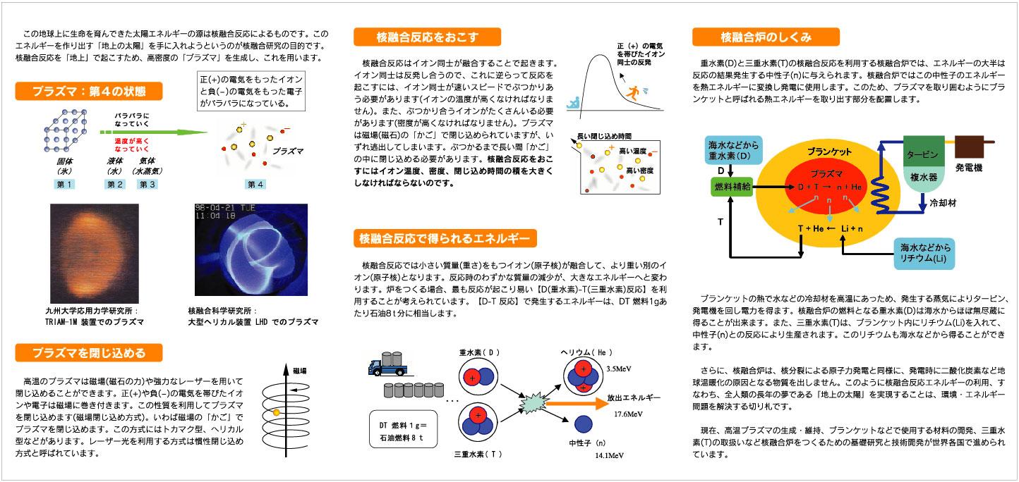 九州大学研究チームパンフ