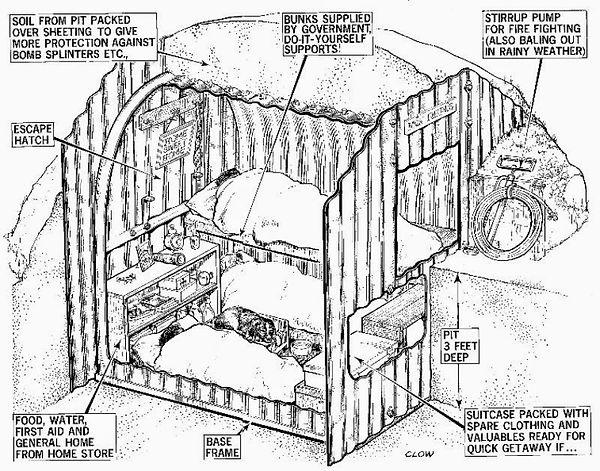 anderson shelter.jpg