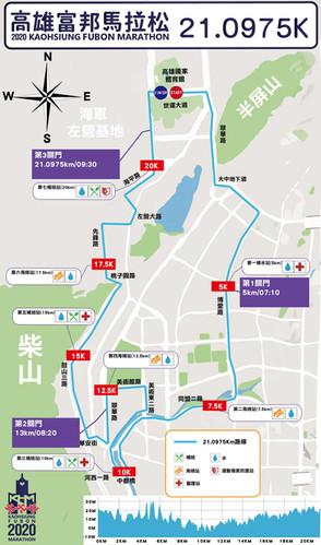 21公里路線圖