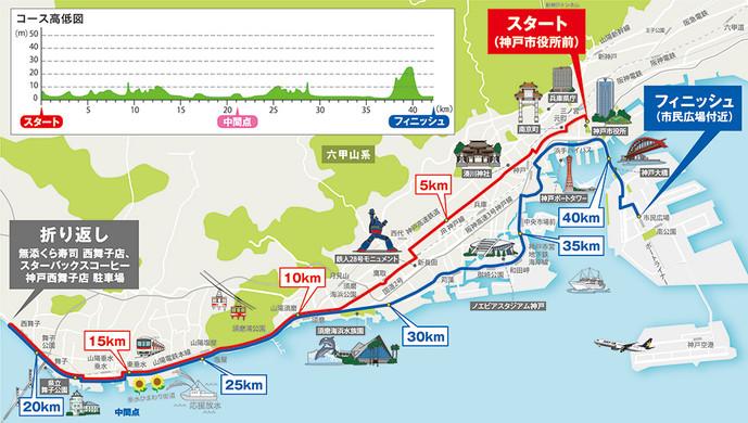 kobe course map.jpg