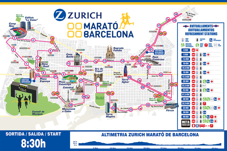 Zurich Marato De Barcelona race map.jpg