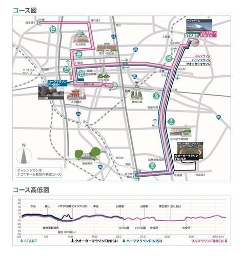 名古屋女子馬路線圖.jpg