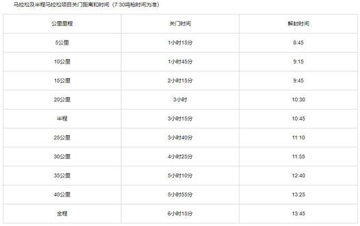 guangzhou cutoff.jpg