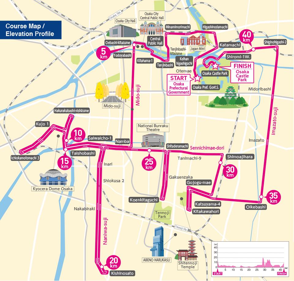 大阪馬拉松路線圖