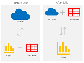 How to Reduce the Size of Your Power BI File