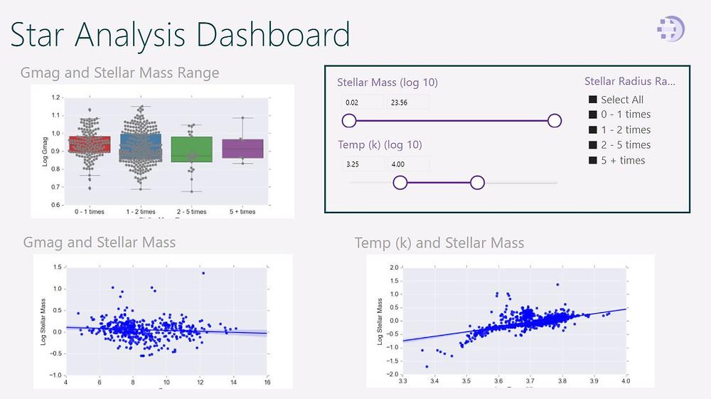 Python Stellar Data