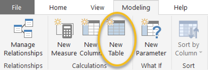 Power BI: Ultimate Guide to Joining Tables