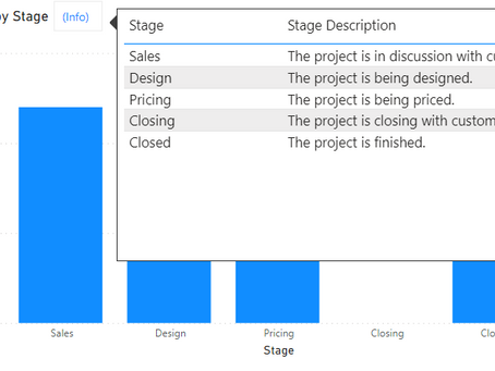 Power BI: Create a Pop-Up Legend and Tooltip When Hovering Over Text
