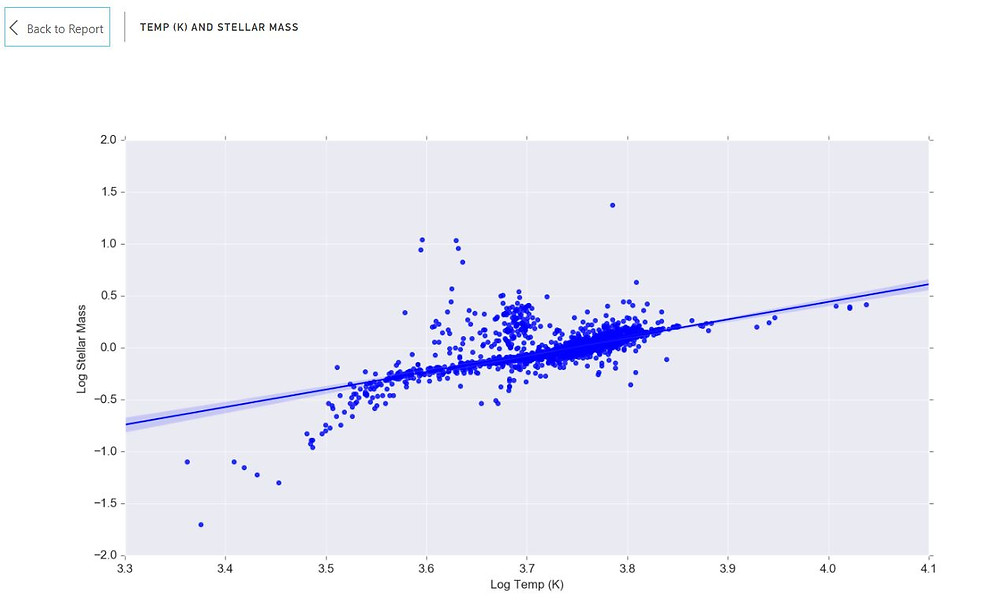 Python Star Mass