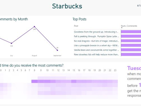 Analyze Your Business's Facebook Page with Power BI