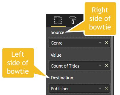Bowtie Settings