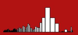 Charticulator Column Chart