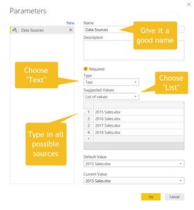List Parameter