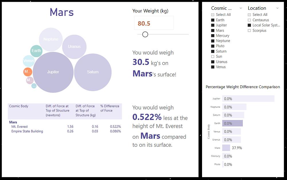 Mars Weight