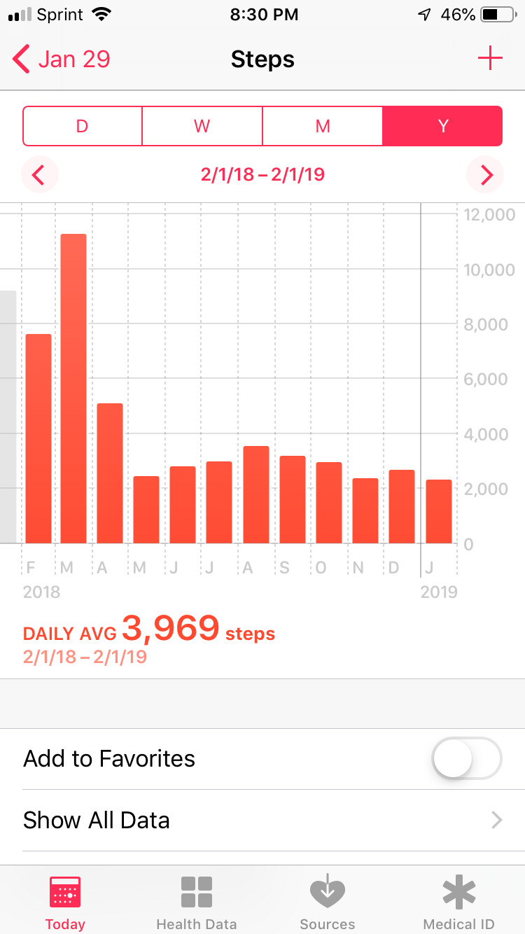 Steps Over Time