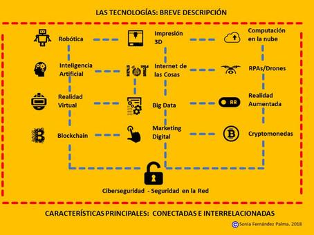 Infografía: Ecosistema Tecnológico