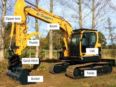What are the main parts of an excavator?