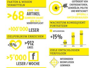 Bilanz 2015: Was haben wir gemeinsam erreicht?