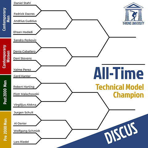 Playoff Discus.png