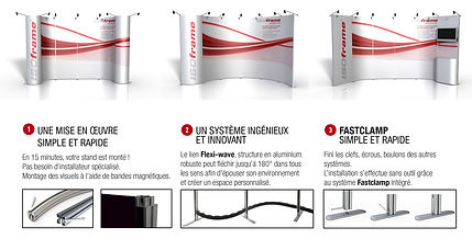 stand modulable et flexible isoframe wave