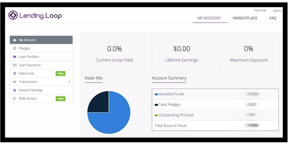 Lending Loop Dashboard Performance