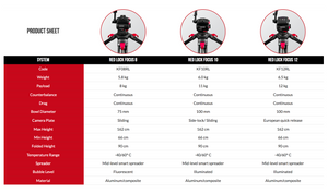 Cartoni Red Lock Focus System Configurations Product Sheet