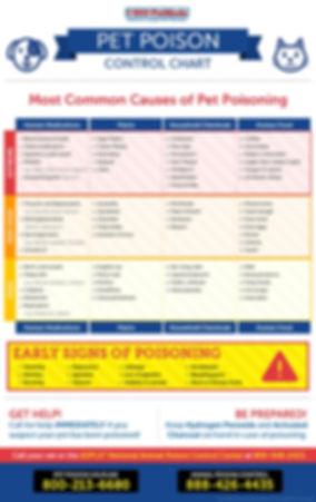 pet-poison-control-chart.jpg