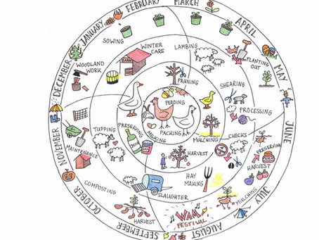 A Seasonal Overview of Farm Life