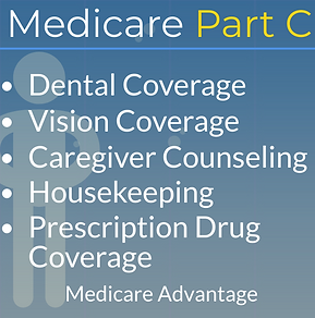 Medicare Part C Coverages