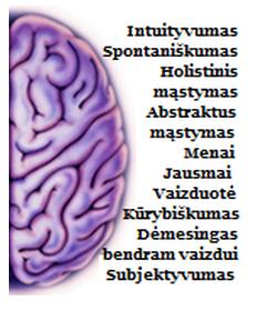 Mąstymas dešiniuoju smegenų pusrutuliu