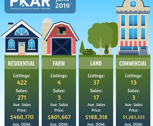 PKAR Monthly Stats Overview - June 2019
