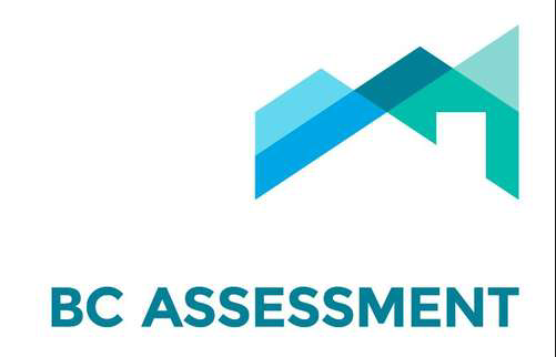 How Accurate is My Property Assessment?