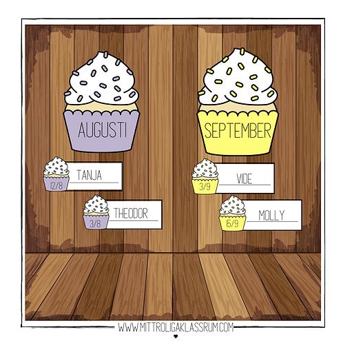 Muffins Birthdays!