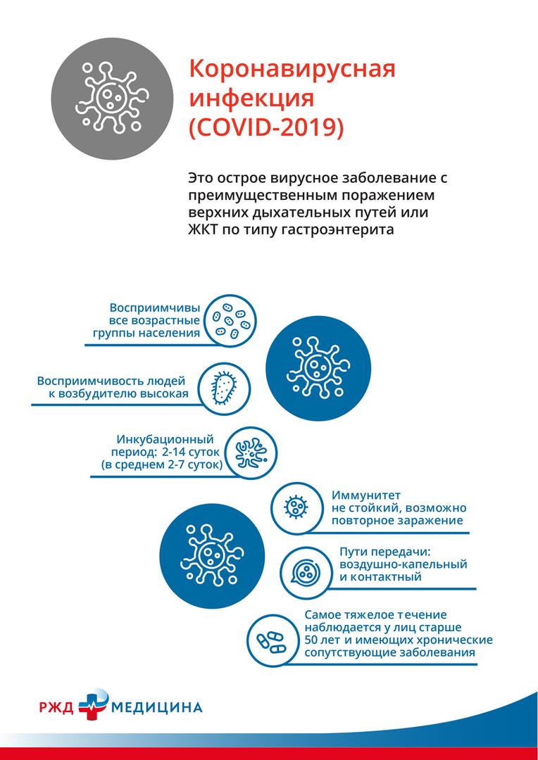 О коронавирусе_1.png