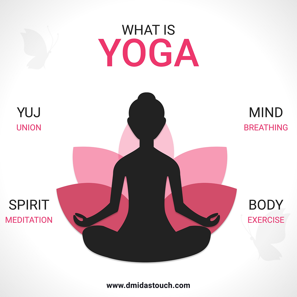 What is Yoga? - Happy Yoga Day - D Midas Touch