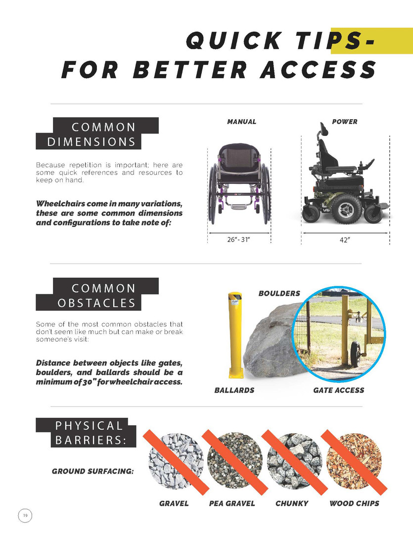 ACCESSIBILITY_TOOLKIT_DONE_Page_22.jpg