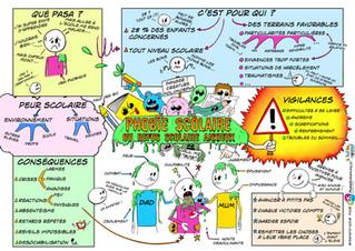 La Phobie scolaire... la connaitre pour mieux prévenir