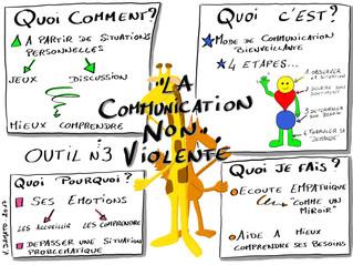 Les outils d'A Pas de Fourmi Outil n°3 : la Communication Non Violente
