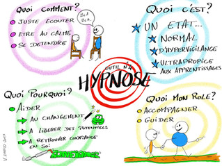 Les Outils d'A Pas de Fourmi... Outil n°4 : l'Hypnose