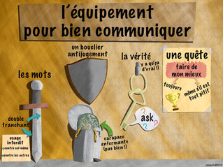 S'équiper pour bien communiquer... Chevaliers des Temps Modernes