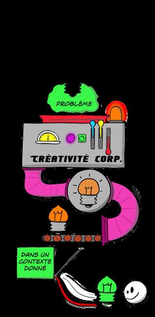 Et si on parlait un peu de créativité ?