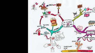 Mindmapping : de jolis supports pour de nombreuses utilisations...
