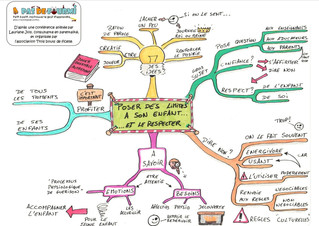 Poser des limites à son enfant : prise de notes en mindmapping