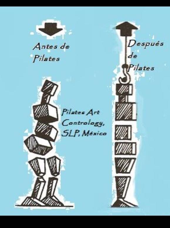 l'effetto della forza di gravità sulla postura senza Pilates e postura con Pilates