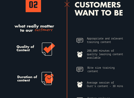 Customer Success Journey with Airtel 101