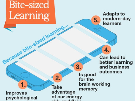 Top Five Myths About Microlearning