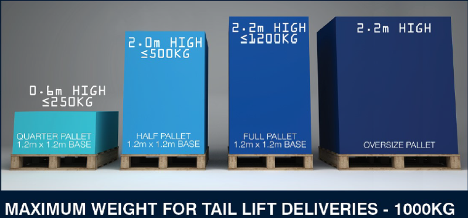 pallet sizes.png