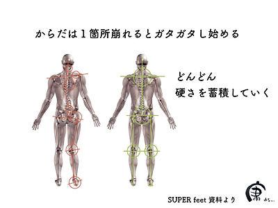 スーパーフィート画像.001.jpeg
