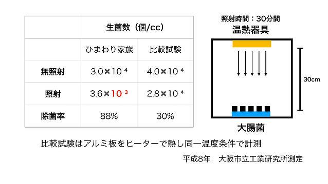 実験結果 図.001.jpeg