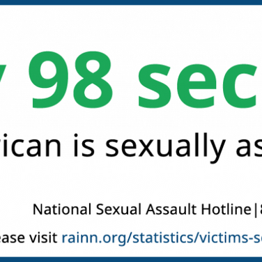 Sexual Assault in America